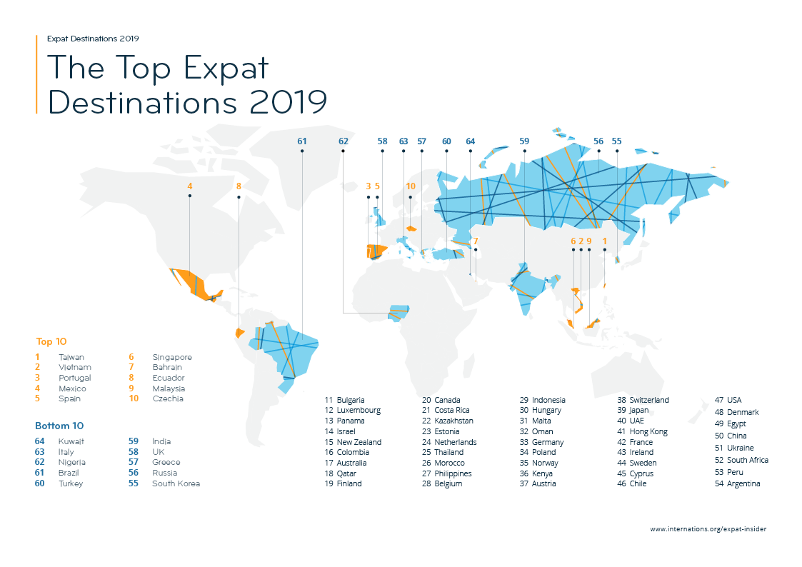 Best countries for expats 2019
