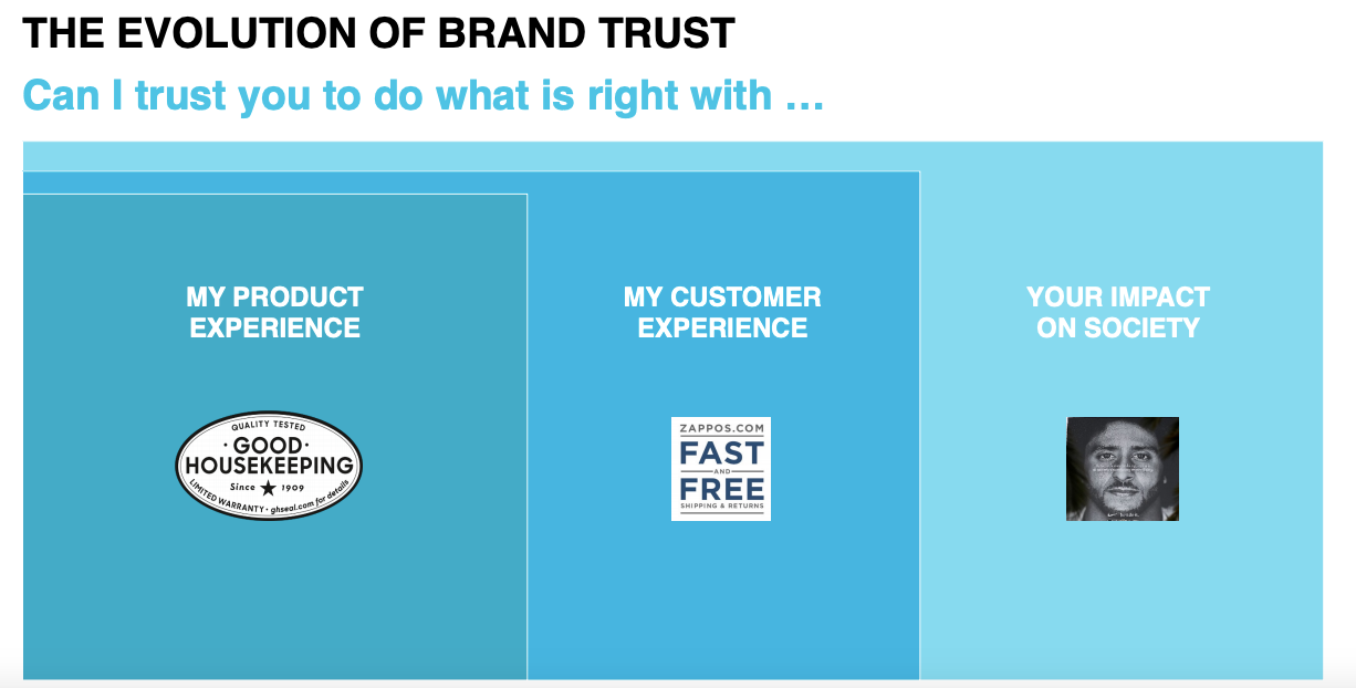 Why the future of brand building has to include this key element