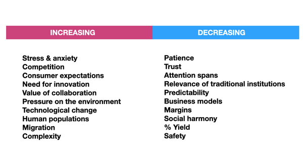 10 factors effecting change that are worth paying attention to